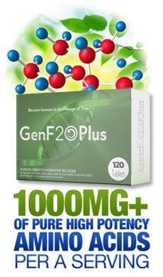 GenF20 Plus Potent Ingredients